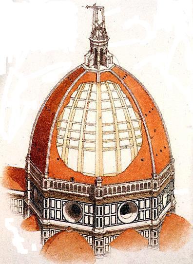 struttura interna cupola di Firenze