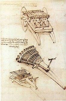 Ingegneria militare Leonardo da Vinci